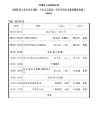 中區MIDAS程式使用第三、四、五階段課程教育訓練4