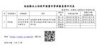 南投縣水土保持申請書件管理審查案件列表1100526