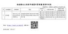 1100607南投縣水土保持申請書件管理審查案件列表